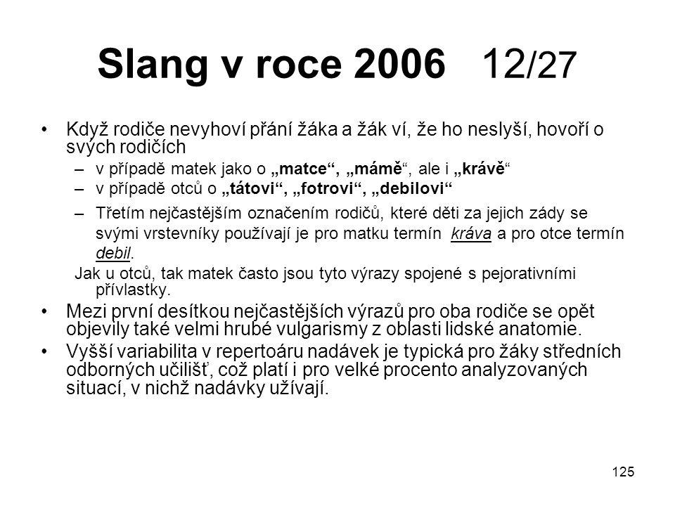 Slang v roce 2006 12/27 Když rodiče nevyhoví přání žáka a žák ví, že ho neslyší, hovoří o svých rodičích.