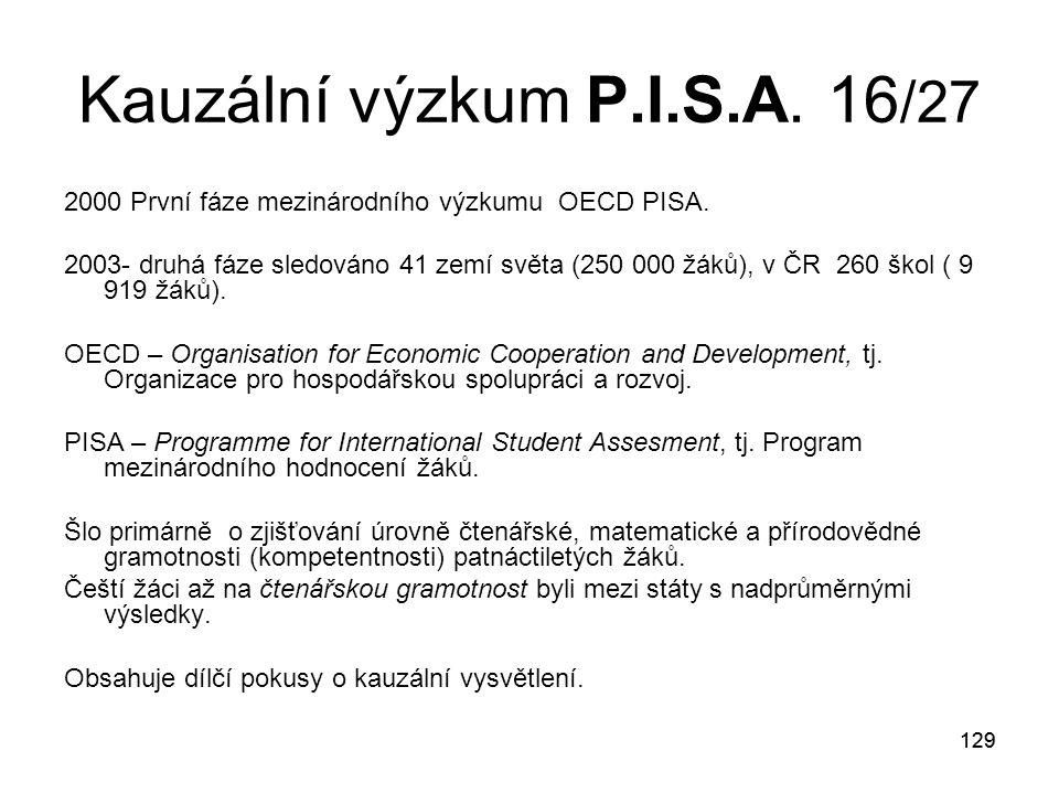 Kauzální výzkum P.I.S.A. 16/27 2000 První fáze mezinárodního výzkumu OECD PISA.