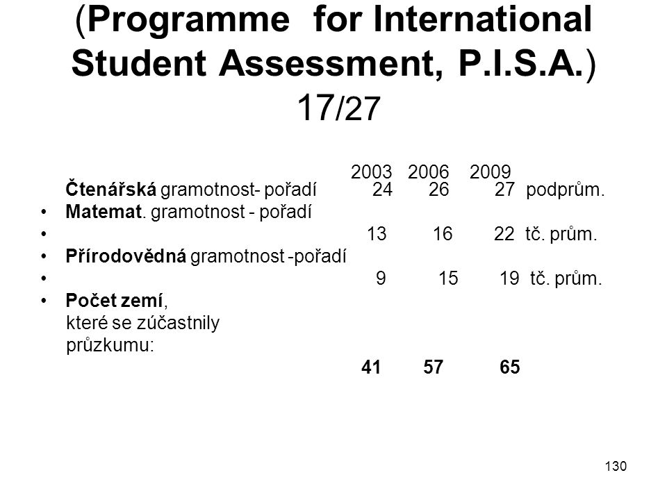 (Programme for International Student Assessment, P.I.S.A.) 17/27