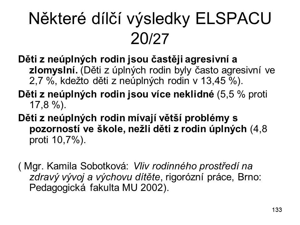 Některé dílčí výsledky ELSPACU 20/27