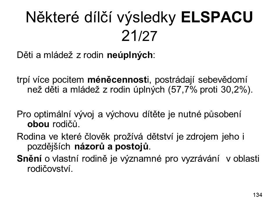 Některé dílčí výsledky ELSPACU 21/27