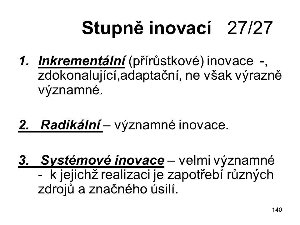 Stupně inovací 27/27 Inkrementální (přírůstkové) inovace -, zdokonalující,adaptační, ne však výrazně významné.