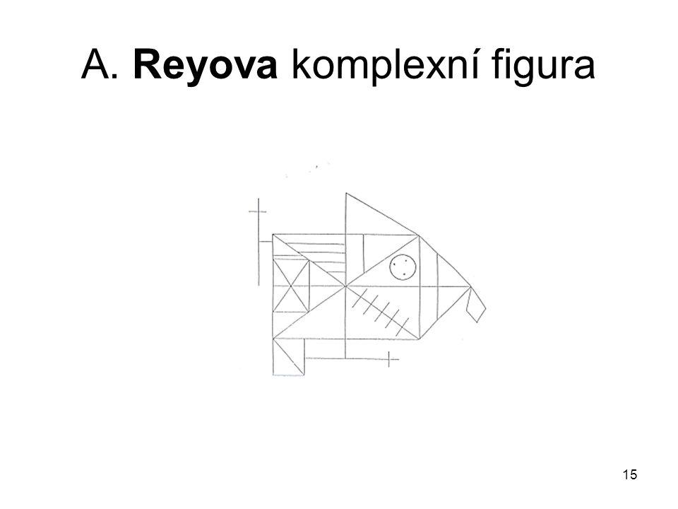 A. Reyova komplexní figura