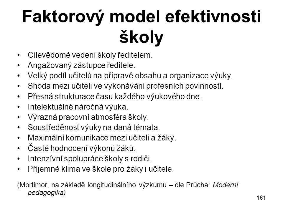 Faktorový model efektivnosti školy