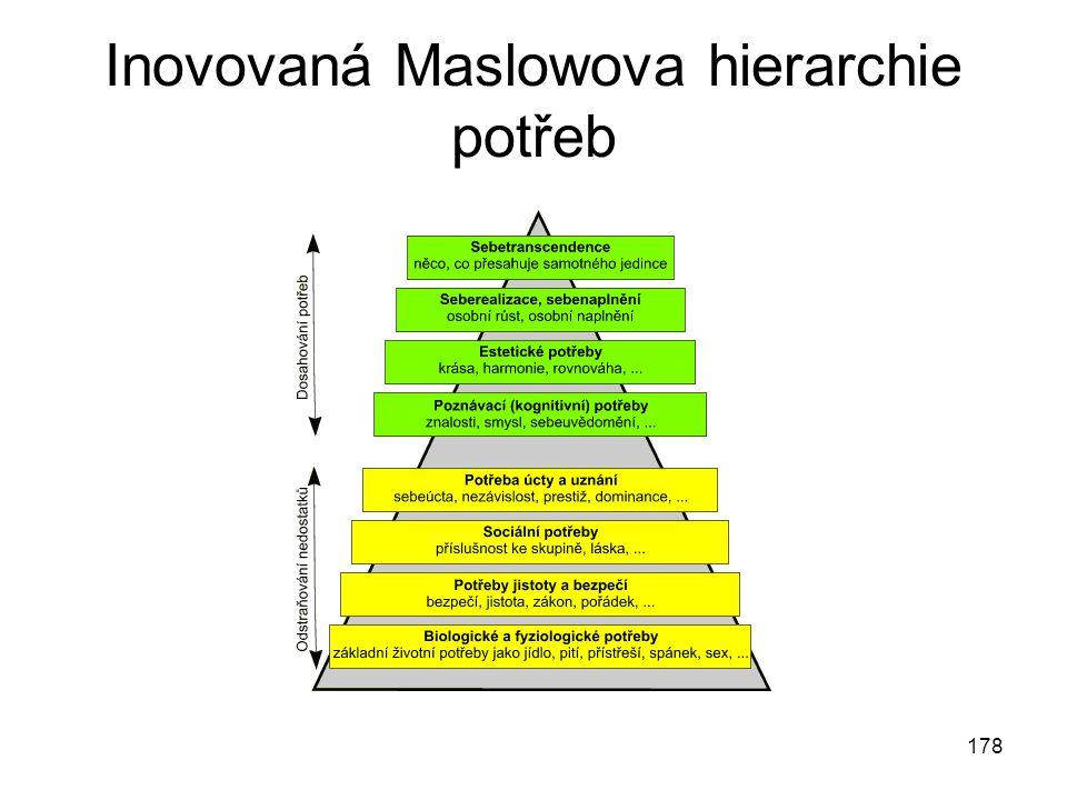 Inovovaná Maslowova hierarchie potřeb