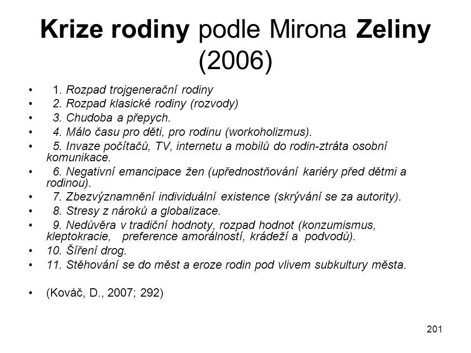 Krize rodiny podle Mirona Zeliny (2006)