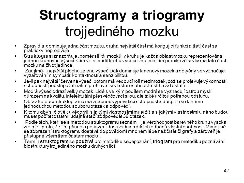Structogramy a triogramy trojjediného mozku
