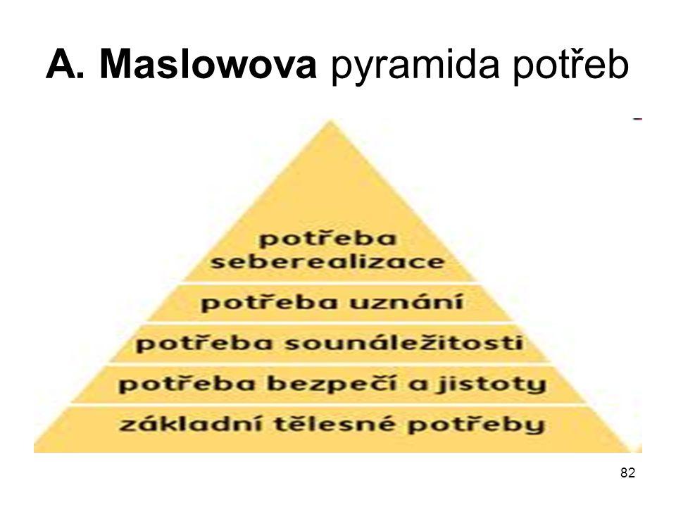 A. Maslowova pyramida potřeb