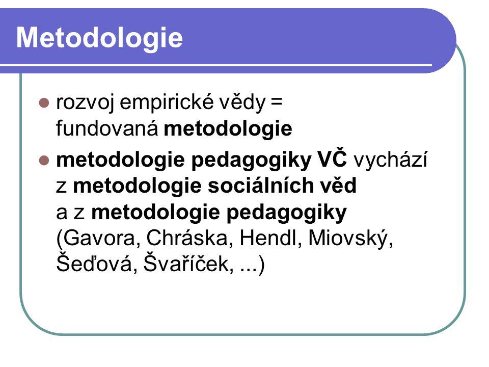 Metodologie rozvoj empirické vědy = fundovaná metodologie