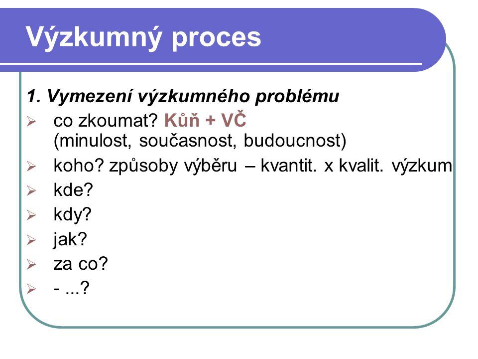 Výzkumný proces 1. Vymezení výzkumného problému