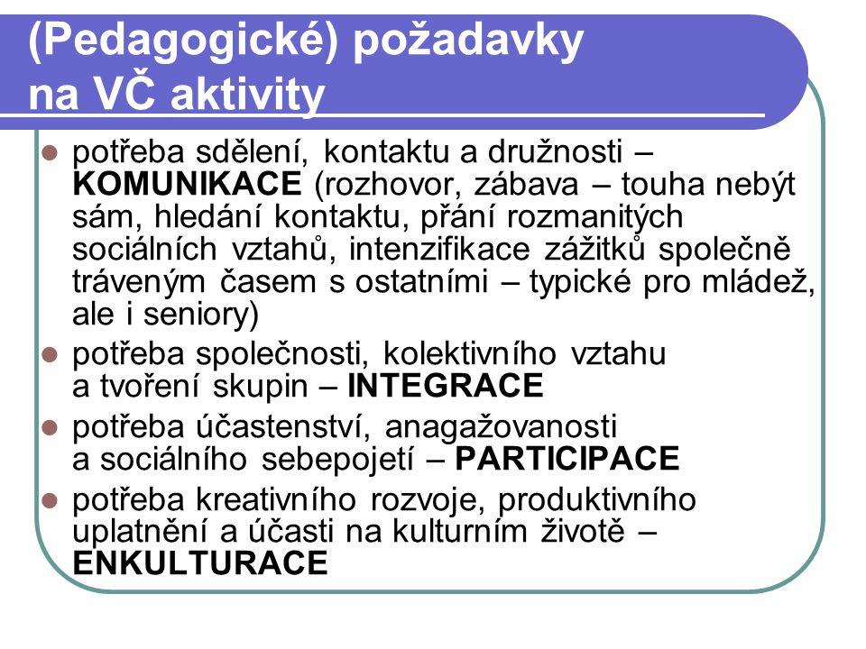 (Pedagogické) požadavky na VČ aktivity