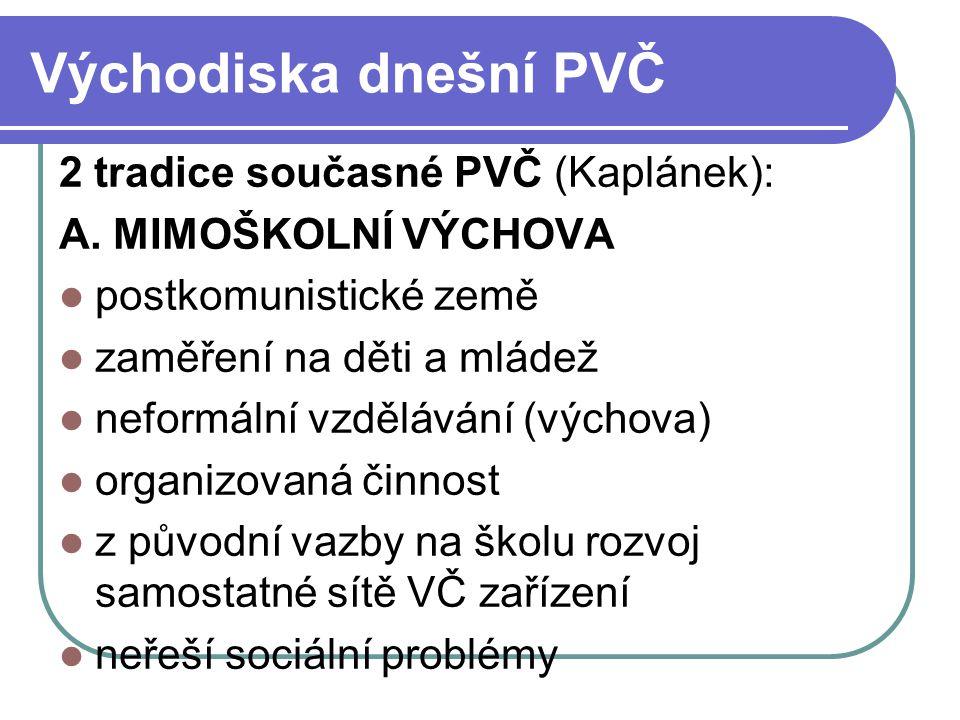 Východiska dnešní PVČ 2 tradice současné PVČ (Kaplánek):