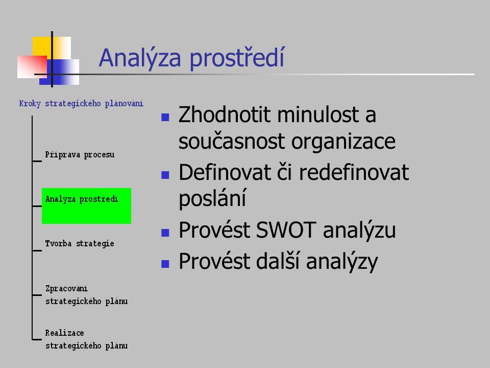 Analýza prostředí Zhodnotit minulost a současnost organizace