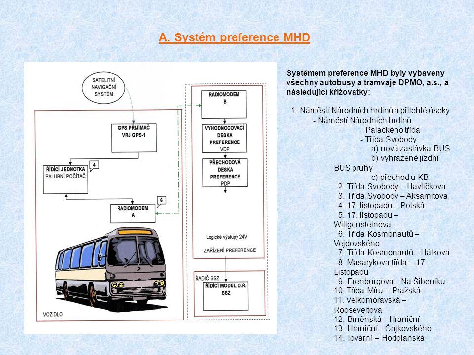 A. Systém preference MHD