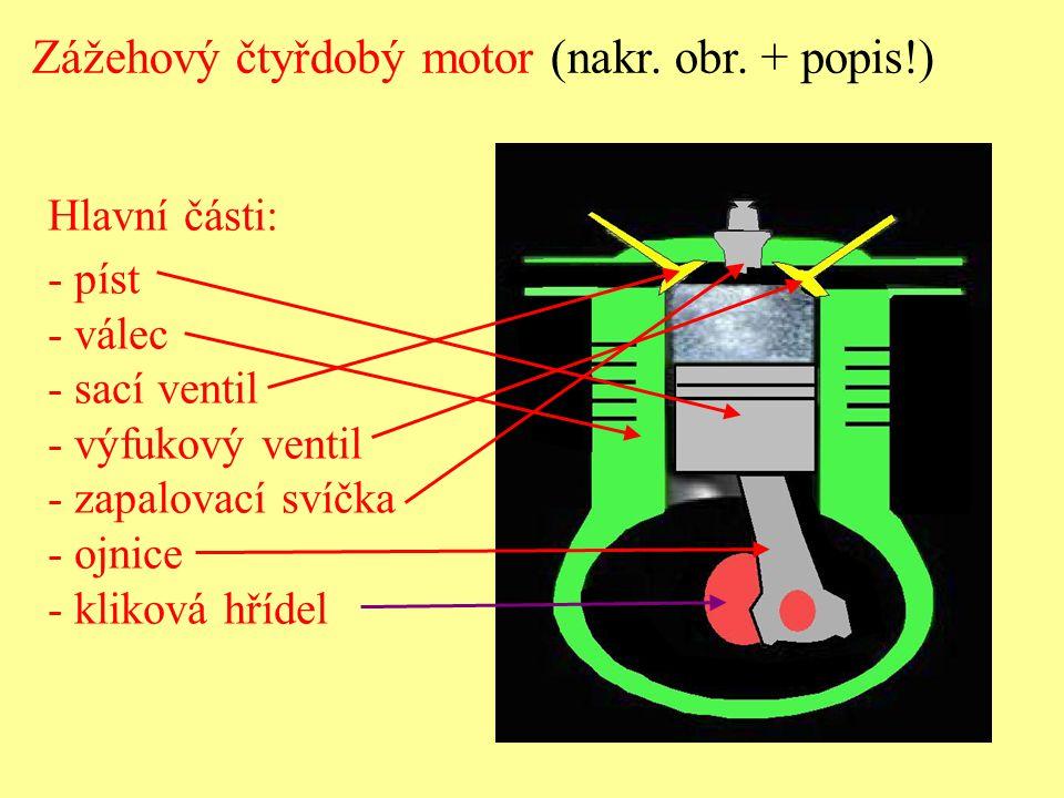 Zážehový čtyřdobý motor (nakr. obr. + popis!)