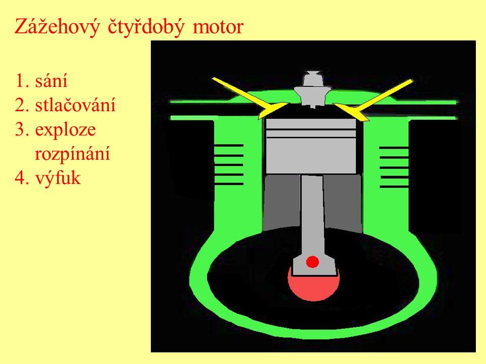 Zážehový čtyřdobý motor