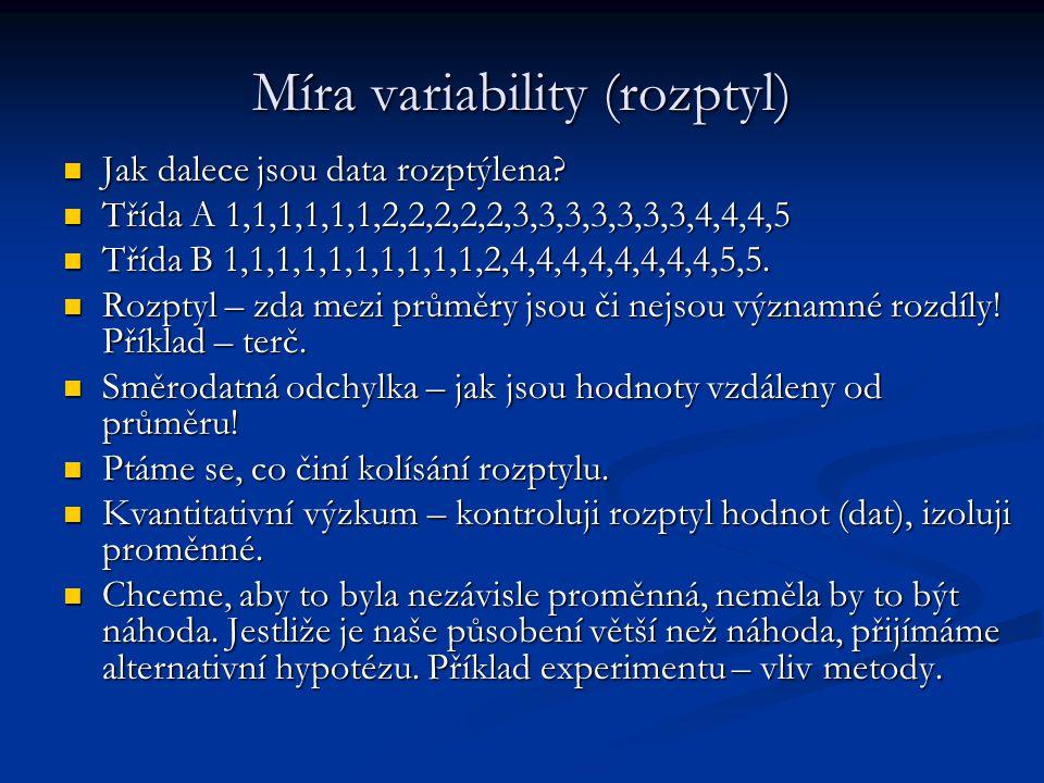 Míra variability (rozptyl)