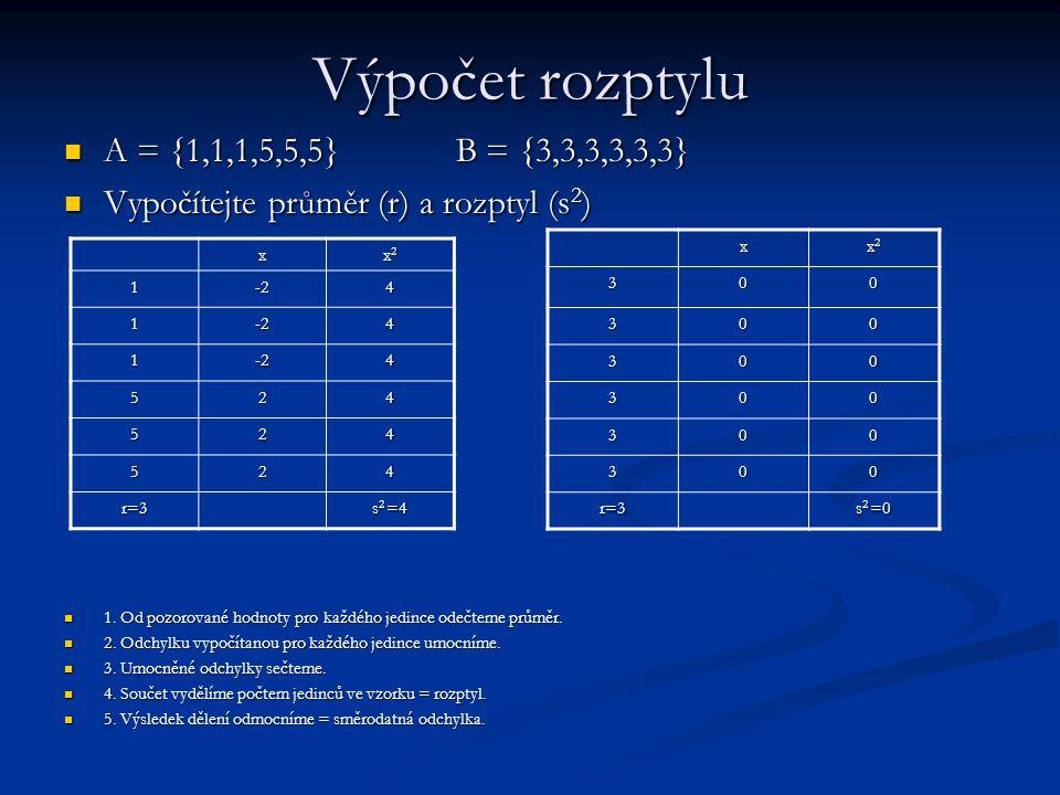 Výpočet rozptylu A = {1,1,1,5,5,5} B = {3,3,3,3,3,3}