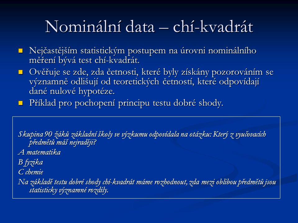 Nominální data – chí-kvadrát