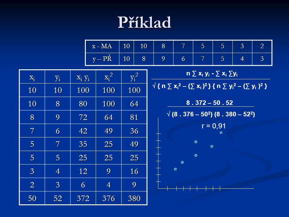 Příklad x - MA. 10. 8. 7. 5. 3. 2. y – PŘ. 9. 6. 4. n ∑ xi yi - ∑ xi ∑yi. √ { n ∑ xi2 – (∑ xi )2 } { n ∑ yi2 – (∑ yi )2 }