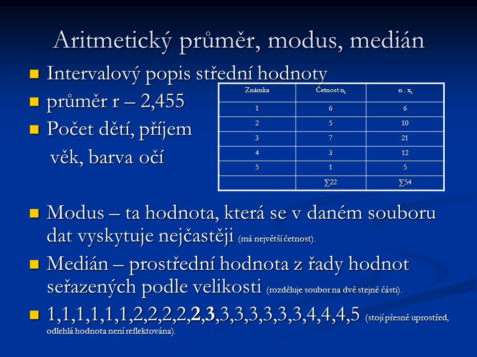 Aritmetický průměr, modus, medián