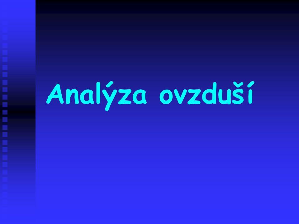 Analýza ovzduší