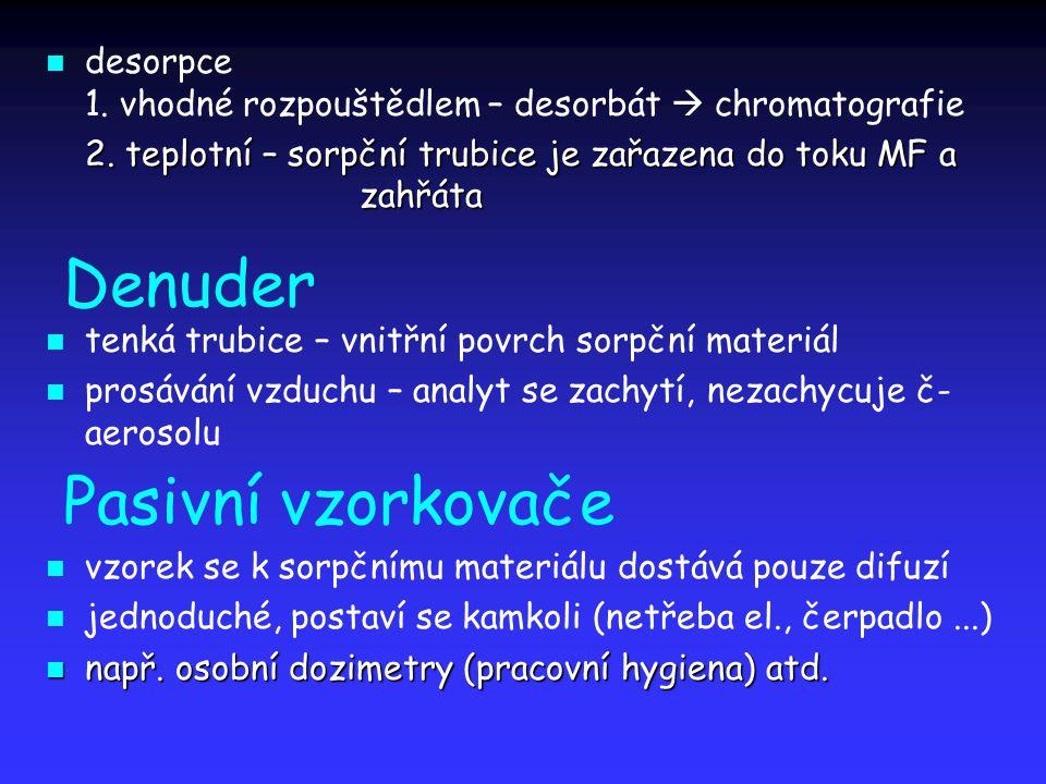 Denuder Pasivní vzorkovače