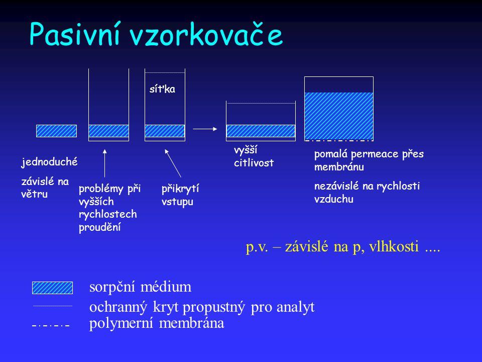 Pasivní vzorkovače p.v. – závislé na p, vlhkosti .... sorpční médium