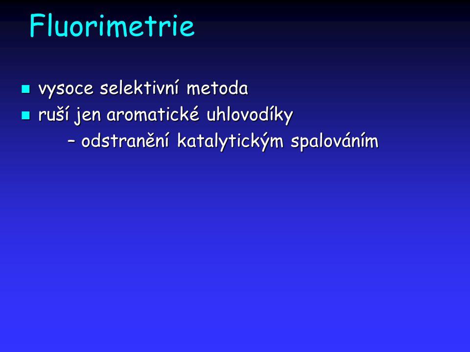 Fluorimetrie vysoce selektivní metoda ruší jen aromatické uhlovodíky