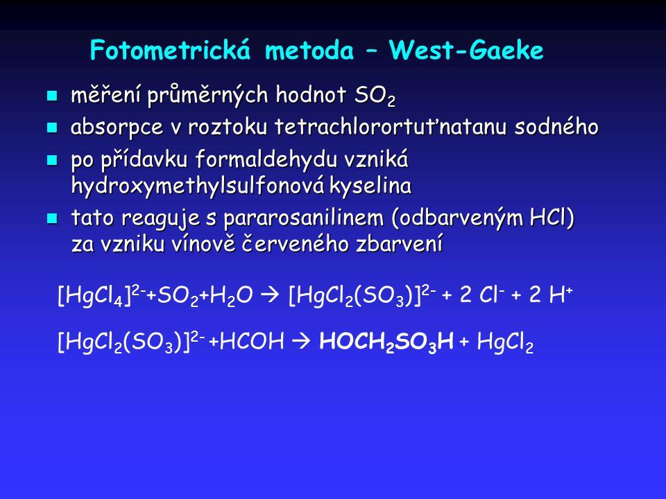 Fotometrická metoda – West-Gaeke