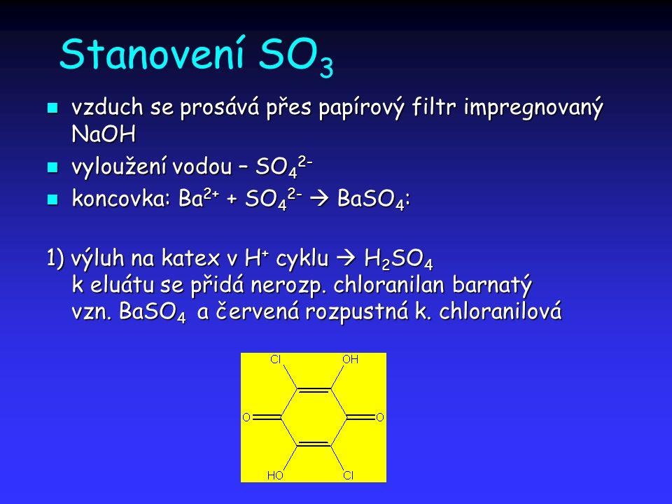 Stanovení SO3 vzduch se prosává přes papírový filtr impregnovaný NaOH