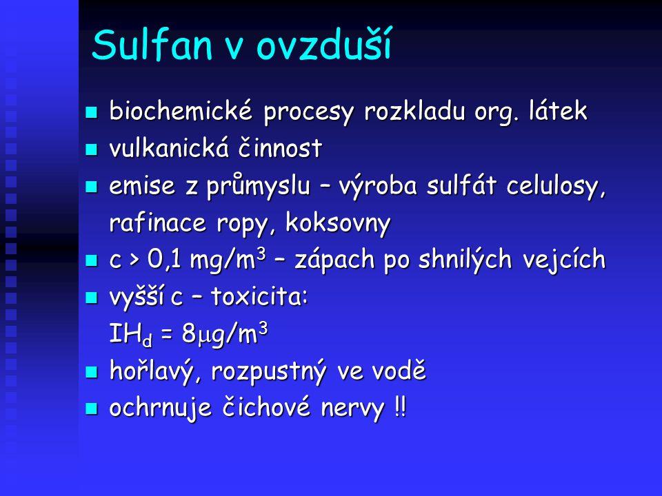 Sulfan v ovzduší biochemické procesy rozkladu org. látek