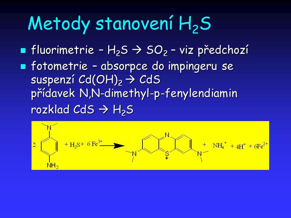 Metody stanovení H2S fluorimetrie – H2S  SO2 – viz předchozí
