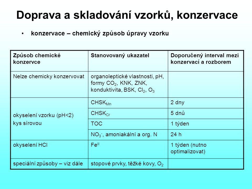 Doprava a skladování vzorků, konzervace
