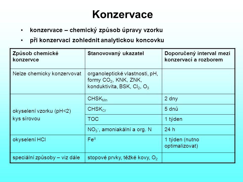 Konzervace konzervace – chemický způsob úpravy vzorku