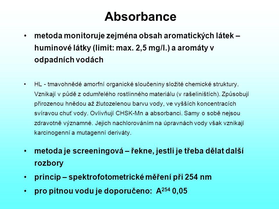 Absorbance metoda monitoruje zejména obsah aromatických látek – huminové látky (limit: max. 2,5 mg/l.) a aromáty v odpadních vodách.