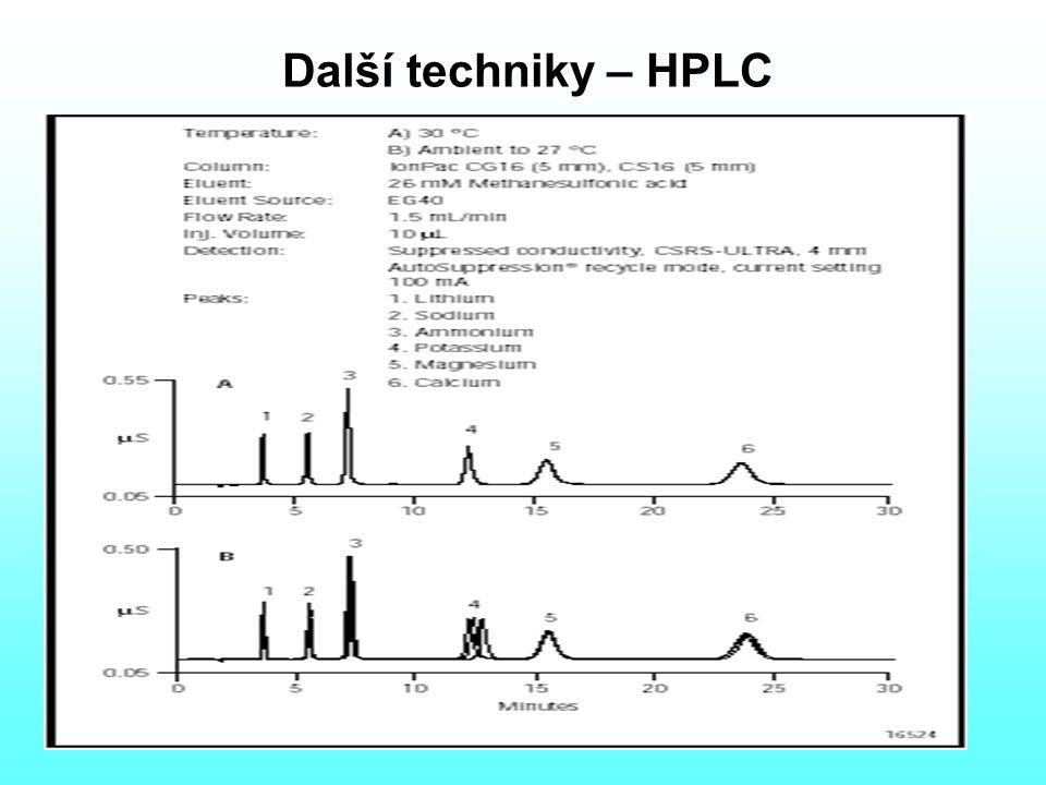 Další techniky – HPLC
