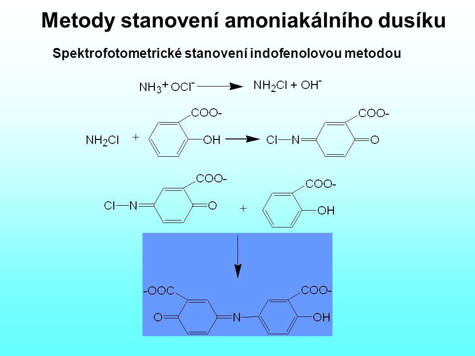Metody stanovení amoniakálního dusíku