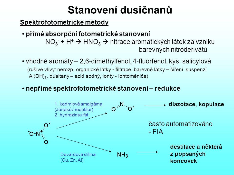 Stanovení dusičnanů Spektrofotometrické metody