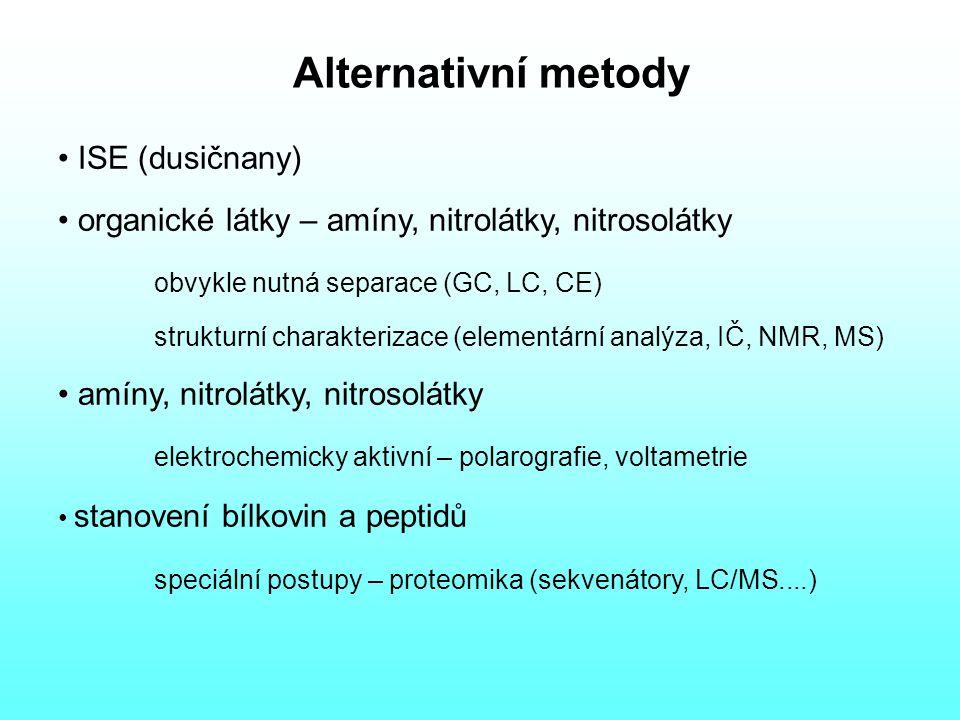 Alternativní metody ISE (dusičnany)