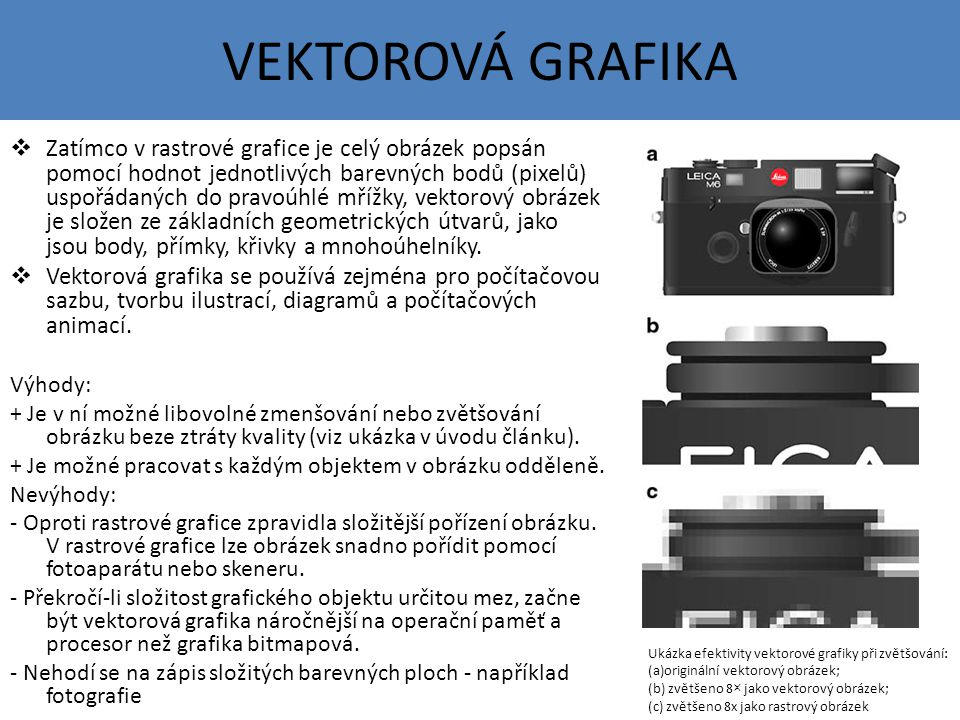 VEKTOROVÁ GRAFIKA