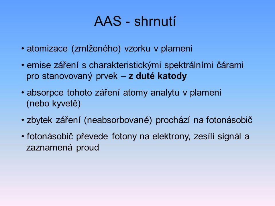 AAS - shrnutí atomizace (zmlženého) vzorku v plameni