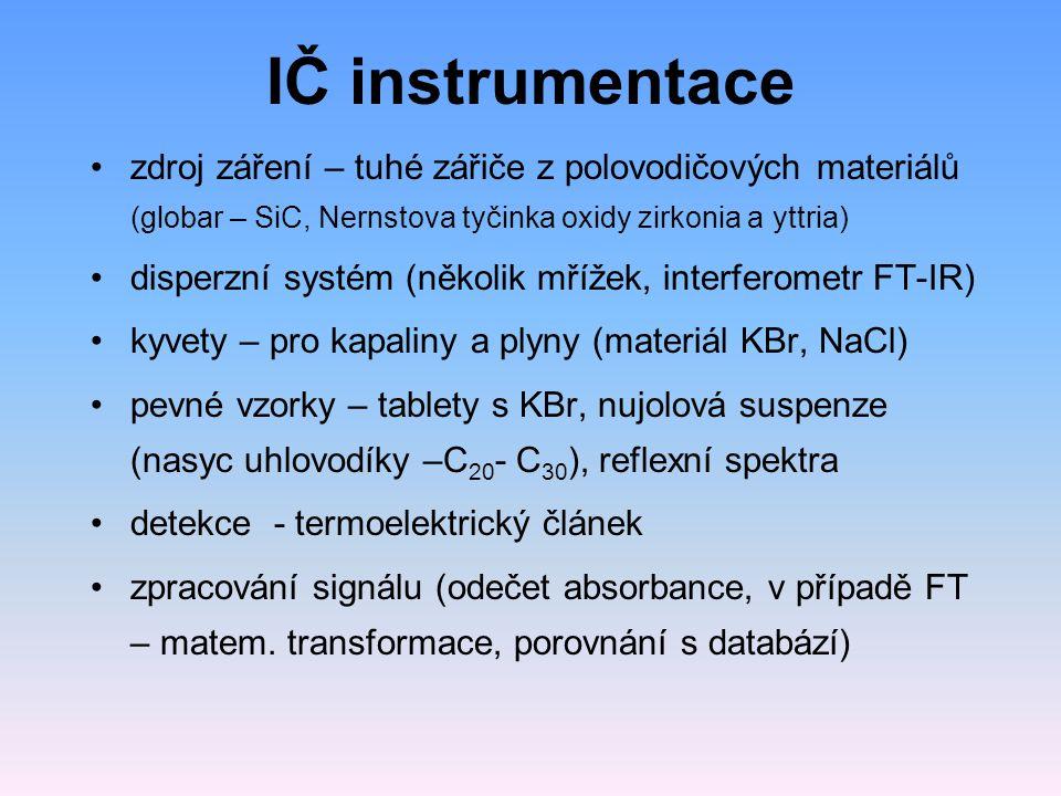 IČ instrumentace zdroj záření – tuhé zářiče z polovodičových materiálů (globar – SiC, Nernstova tyčinka oxidy zirkonia a yttria)
