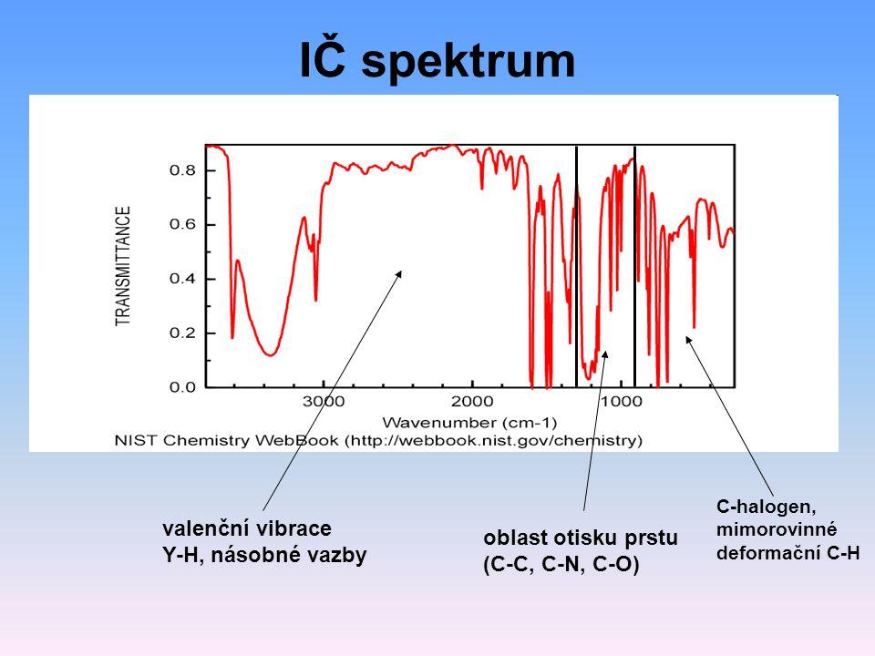 IČ spektrum valenční vibrace oblast otisku prstu Y-H, násobné vazby
