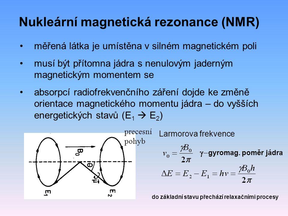 Nukleární magnetická rezonance (NMR)
