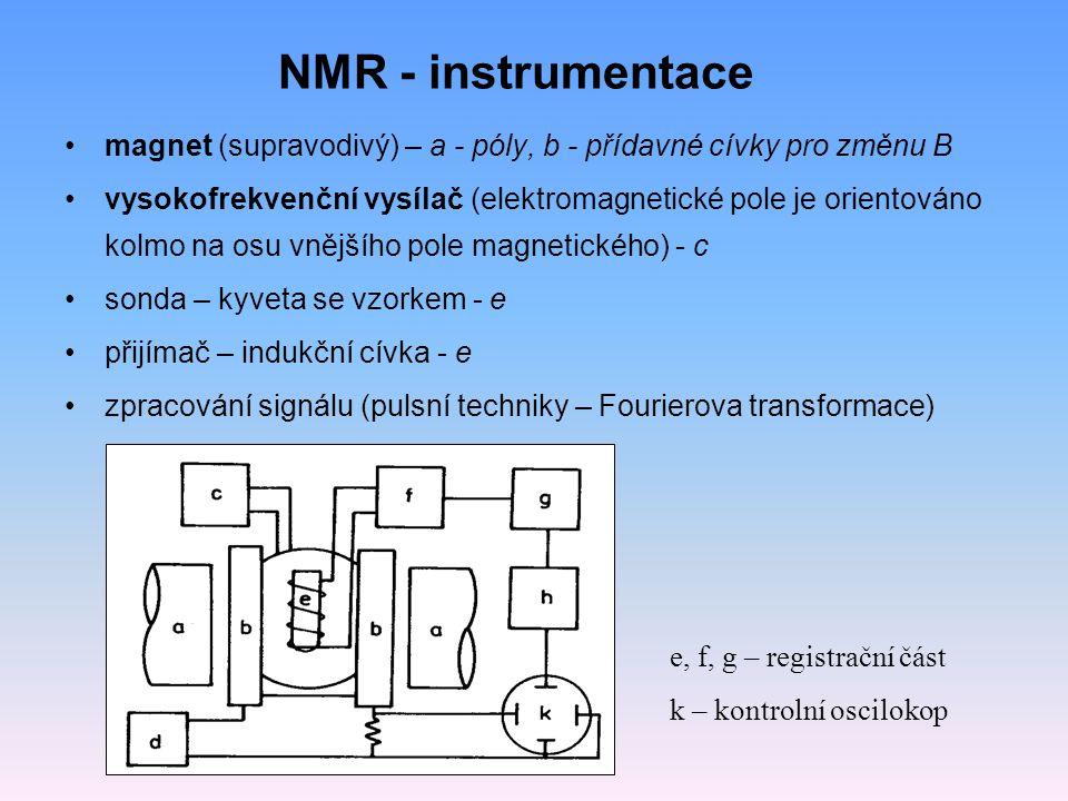 NMR - instrumentace magnet (supravodivý) – a - póly, b - přídavné cívky pro změnu B.