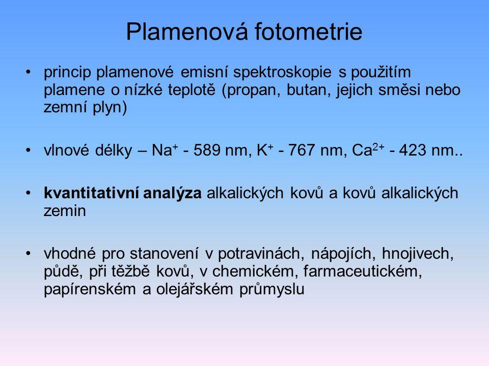 Plamenová fotometrie princip plamenové emisní spektroskopie s použitím plamene o nízké teplotě (propan, butan, jejich směsi nebo zemní plyn)