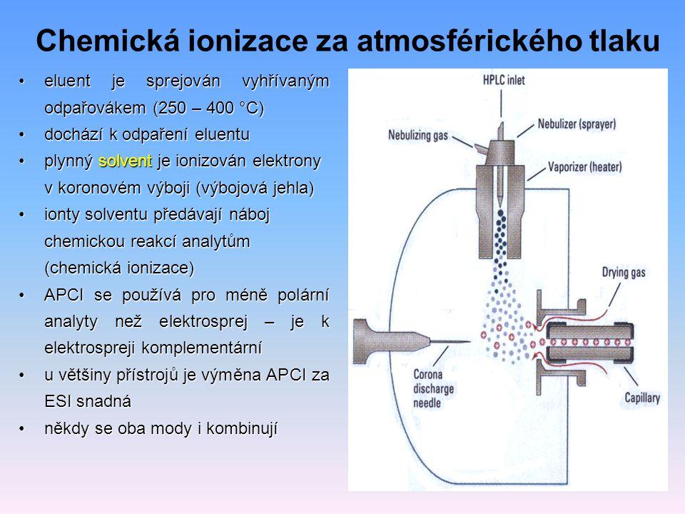 Chemická ionizace za atmosférického tlaku