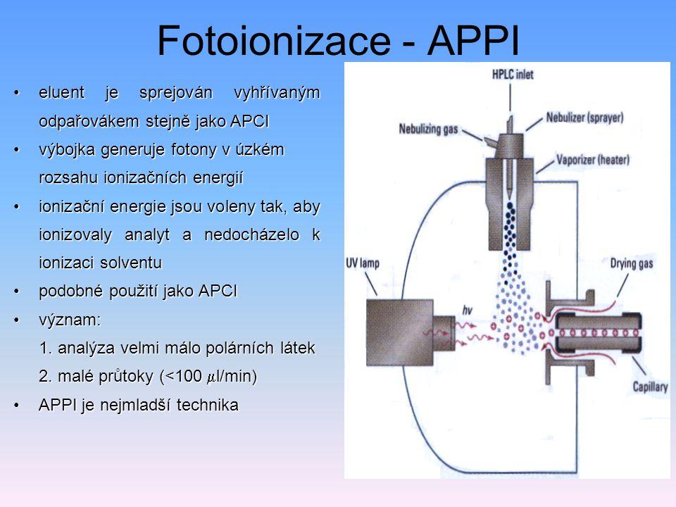 Fotoionizace - APPI eluent je sprejován vyhřívaným odpařovákem stejně jako APCI.