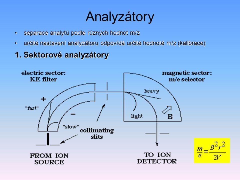 Analyzátory 1. Sektorové analyzátory